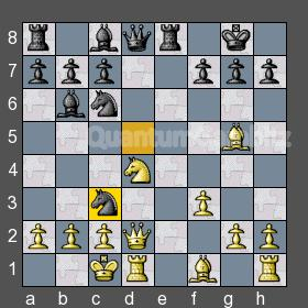 Kramnik vs Aronian 2012 / Games 3,4
