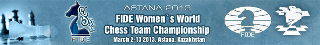 FIDE WOMENS WORLD CHESS TEAM CHAMPIONSHIP
