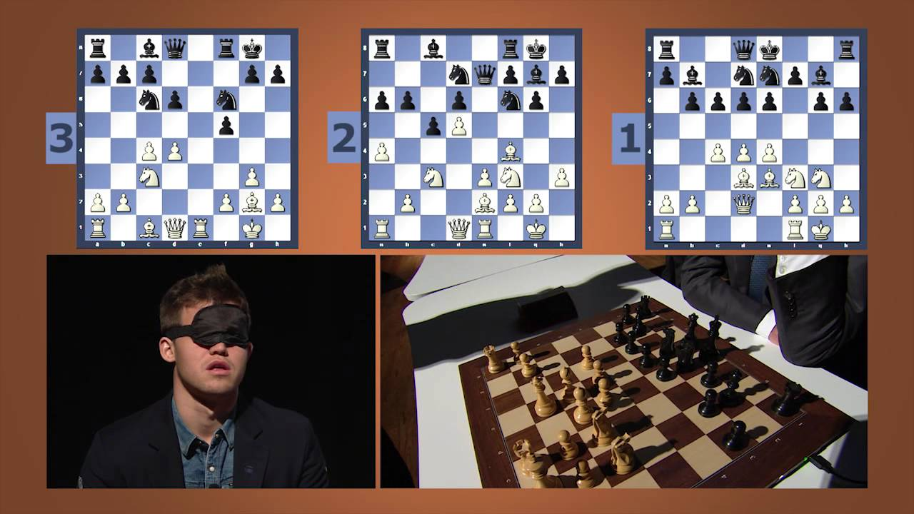 Magnus Carlsen Blindfold Simultaneous Annotation